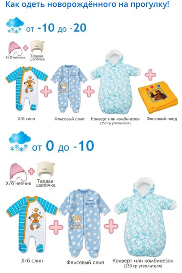 Как одевать на улицу новорожденного ребенка зимой