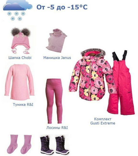 Как одевать ребенка старше года зимой на улицу